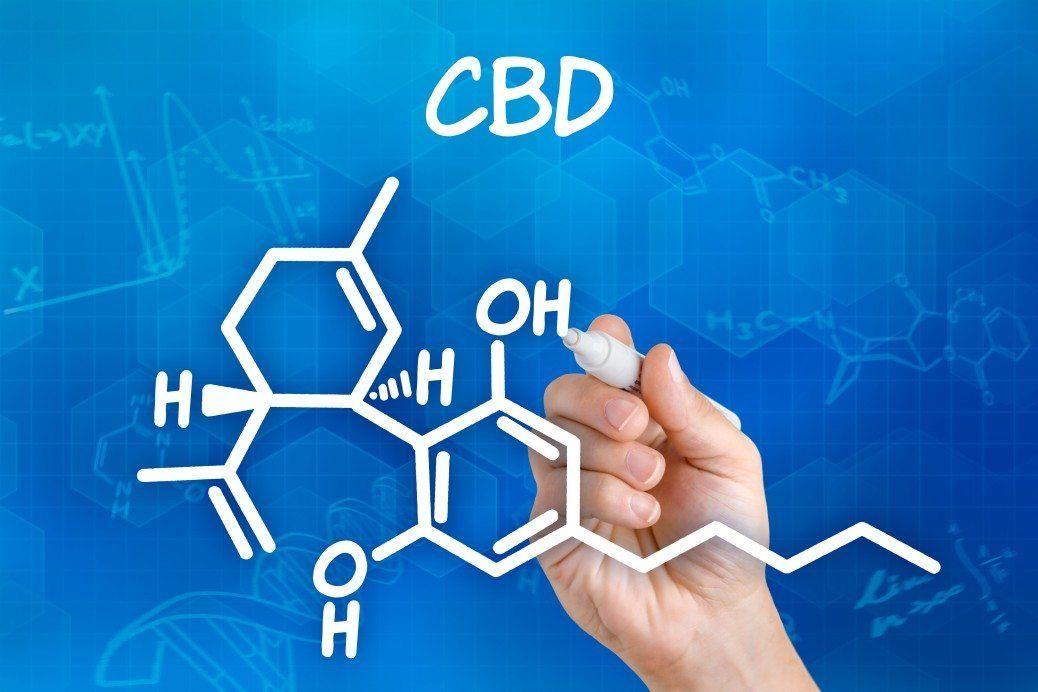 CBD and cannabinoids