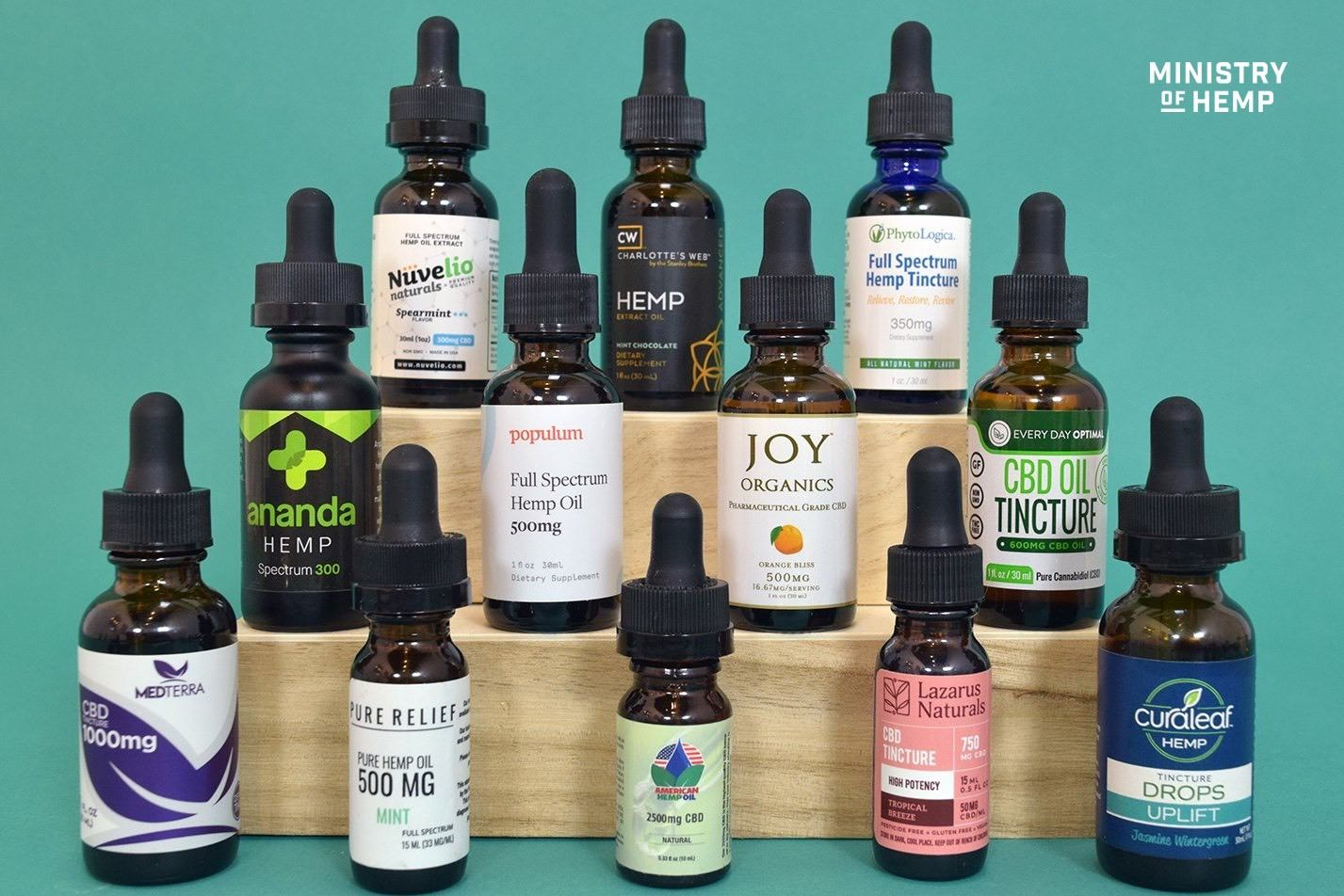 20 Best CBD Oils for Sale [The 2020 ...shoppingcbd.com