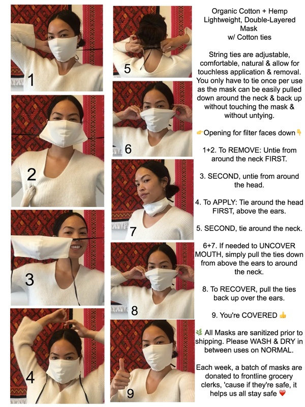 A graphic explaining how to use the iLoveBad masks.